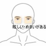 『眩しい眼精疲労 室蘭登別すのさき鍼灸整骨院 症例報告』の画像