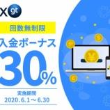 『ハイブリッド仮想通貨FX取引所「FXGT」が、「回数無制限・入金30%ボーナスキャンペーン」を実施!!』の画像