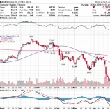 『【MO】アルトリア、出荷量と市場シェア低迷で株価急落!それでも投資家が配当を再投資すべき理由』の画像