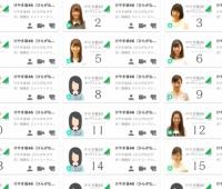 【欅坂46】『けやき坂46(ひらがなけやき)』新メンバー候補生の情報を公開!11名が顔出し