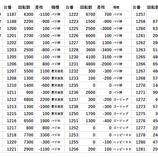『3/1 キングオブキングス宇都宮 漢オフミー』の画像