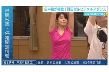 田中萌の体操ですごくエッチなおっぱい