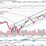 『マーケットに漂う警戒感のなかで長期投資家がやるべきたったひとつのこと。』の画像