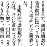 『埼玉県知事選挙が告示になりました』の画像