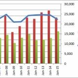 『【EMR】エマソン・エレクトリック株が2019年までに二倍になる理由』の画像