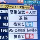 【脅威】新型肺炎・大阪のツアーガイド、退院後に再び陽性…大阪府「再感染した可能性」と「体内に潜んでいたウイルスが再燃した可能性」