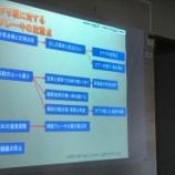 『11/2 大阪支店 安全会議』の画像