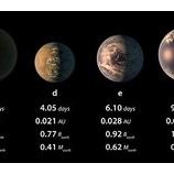 『生命が存在しうる七つの惑星を発見』の画像