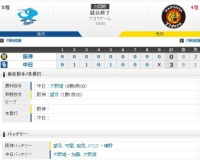 セ・リーグ D3-0T[9/14] 中日、大野にノーヒットノーランくらう。阪神打線手も足も出ず。