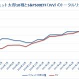 『【26か月目】「バフェット太郎10種」VS「S&P500ETF(IVV)」のトータルリターン』の画像