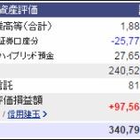 『週末(4月8日)の資産評価額。3億4079万8977円』の画像