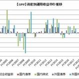 『やはり投資は長期視点だね。GPIFが過去最高益(4-6月)の模様』の画像