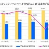 『日本ロジスティクスファンド投資法人の第28期(2019年7月期)決算・一口当たり分配金は4,700円』の画像
