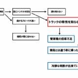 『7/9 藤枝支店 乗務員安全衛生会議』の画像