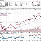 『ハイパーグロース株急落 長期金利急騰で』の画像