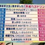 『【ちちんぷいぷい】 『京大生が選ぶ平成ベストソング』第1位に欅坂46「サイレントマジョリティー」がランクイン!』の画像