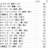 『MVP-Criticallist part2-』の画像