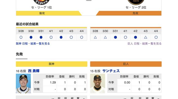 【巨人実況!】vs 阪神(1回戦)!先発はサンチェス!捕手は大城!