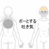『ゴリゴリとした関節音を伴う肩こり 室蘭登別すのさき鍼灸整骨院 症例報告』の画像