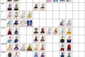 【ミリシタ】FairySSR・イベントSR衣装まとめ(2018年12月「ミリオンフェス」まで)