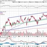 『FOMCで試される長期投資家としての覚悟』の画像