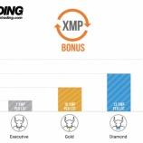 『XMTrading(XM)が、ロイヤルポイントの獲得レートを引き下げた! XMのロイヤルポイントを効率よく貯める方法を徹底解説!』の画像