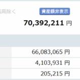 『【運用状況】2020年5月末の資産総額は約7040万円でした!』の画像