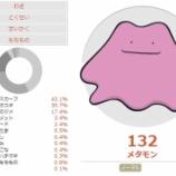 『かわりものメタモンの考察【ポケモンXY】』の画像