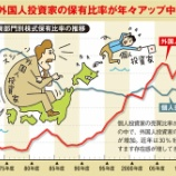 『【日本株】買い越しは日銀だけ!外国人投資家の売り越し額が、31年振りの高水準に。』の画像