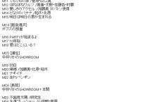 NGT48 1周年記念コンサート セットリストまとめ!