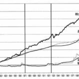 『シーゲル博士の株式長期投資のすすめを読んで。株式への優位性を学ぶ』の画像