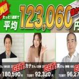 『金融庁の「老後2000万円問題」は、「2000万円を運用して稼げ!」という内容の裏返し。運用して2000万円増やす4つの方法を伝授!』の画像