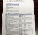 【画像】白百合女子大学が学生に「危険サークルリスト」を配布 早稲田や東大のサークルが名を連ねる