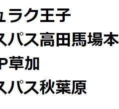 7/28の注目