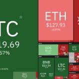 『ビットコインの弱気相場は絶好の買い場か』の画像