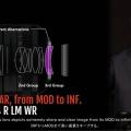 XF23mm/F1.4R LM WR 発表