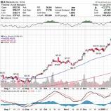 『金融引き締めが進む中で投資家の正しい投資戦略とは』の画像