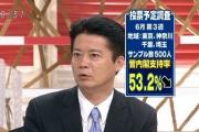 菅内閣支持率 大幅ダウン 出演者唖然www