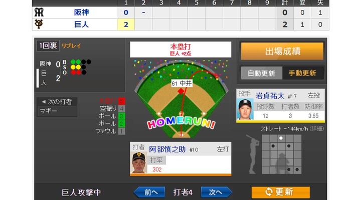【 動画あり 】vs阪神!1回裏、阿部の第6号先制の2ランホームラン!2-0!