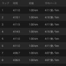 【10/19(土)練習日誌】#9