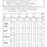 『縄跳び(短なわとび)カード各学年版・プロ編付き!』の画像