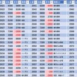 『11/11 エスパス上野本館 旧イベ』の画像