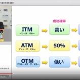 『【動画公開】バイナリーオプションを最大限有効に使う取引手法を伝授!_ボリ平』の画像