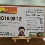 『第50回カタン会/栃ゲ会』の画像