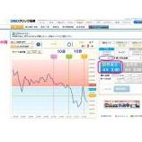 『GMOクリック証券【外為OP】バイナリーオプションポンド円動画』の画像