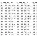 『2/22 楽園上永谷 スロパチ』の画像
