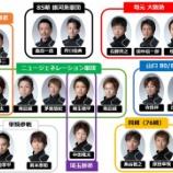 『初心者のための「SGグランプリ」出場レーサー相関図。』の画像
