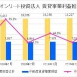『イオンリート投資法人・第14期(2020年1月期)決算・一口当たり分配金は3,074円』の画像