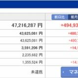 『【運用状況】17年2月の資産総額は4721万円でした!!』の画像