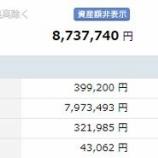 『【運用状況】2020年2月末の資産合計は873万円(113万円減少)でした・・・』の画像